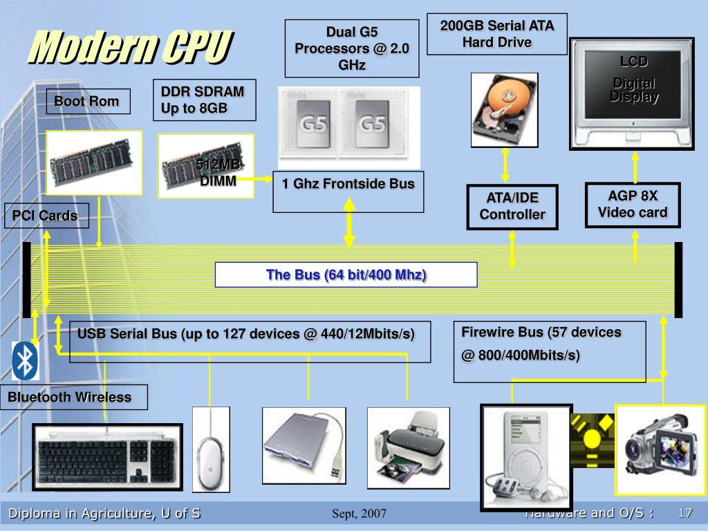 200GB Serial ATA