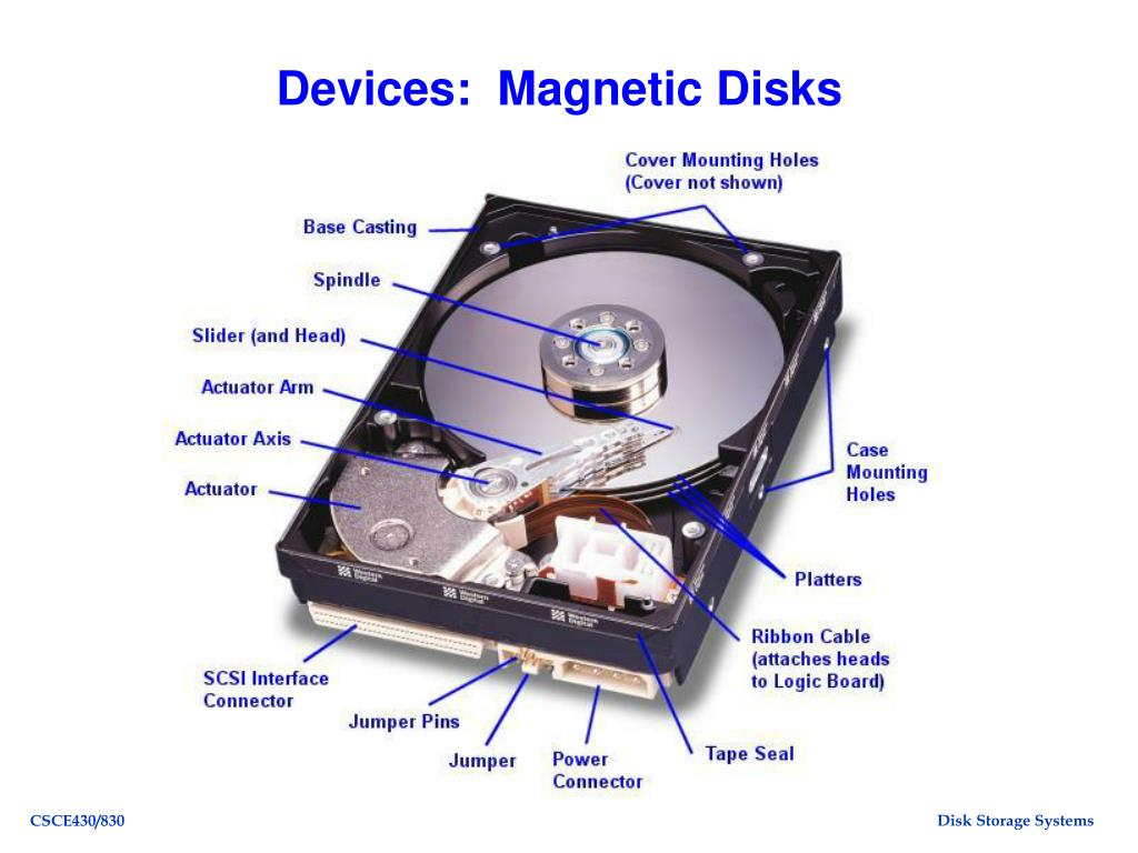 Devices:  Magnetic Disks