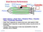 disk device performance