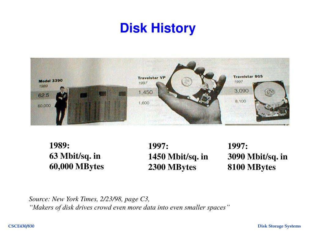 Disk History