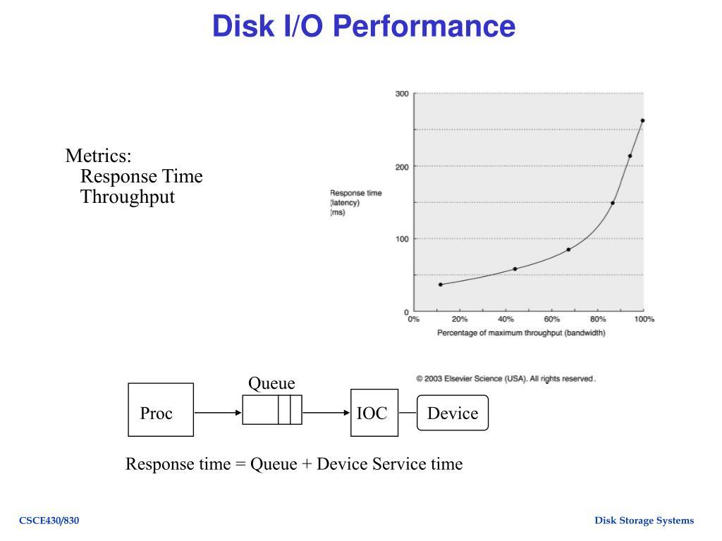 Disk I/O Performance