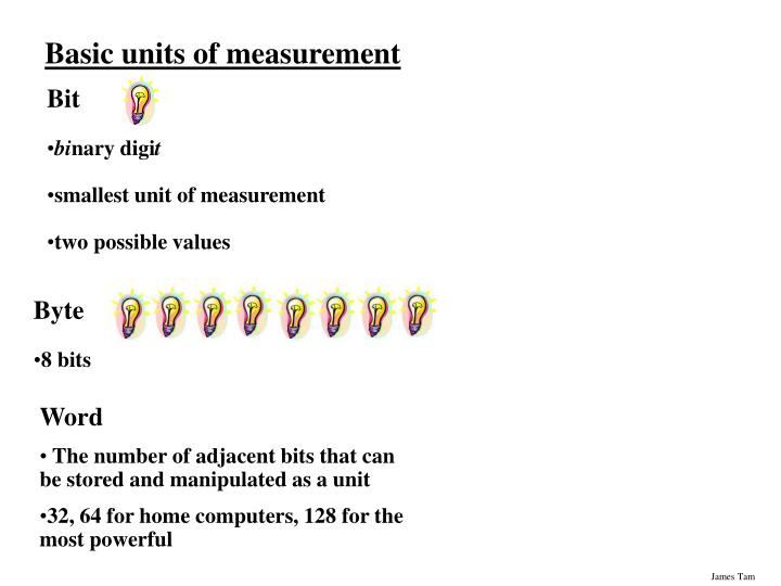 Basic units of measurement
