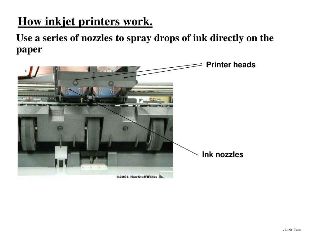 How inkjet printers work.