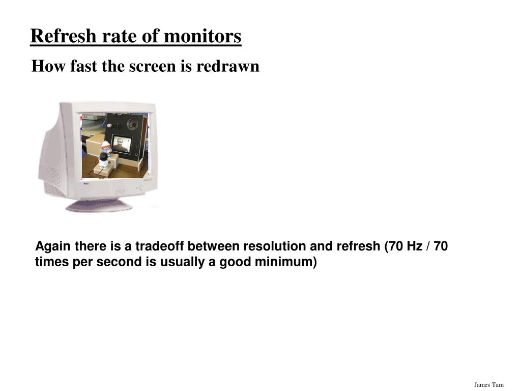 Refresh rate of monitors