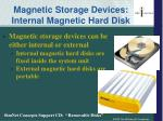 magnetic storage devices internal magnetic hard disk