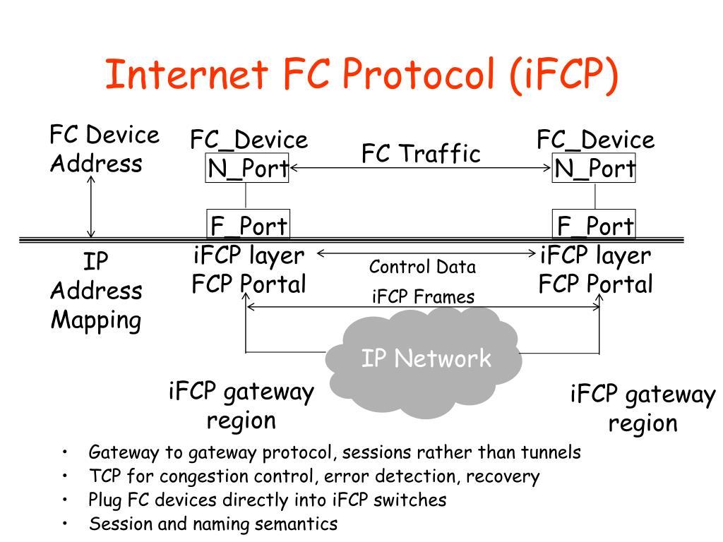 FC Device