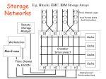 storage networks3