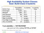 high availability system classes goal build class 6 systems