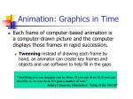 animation graphics in time