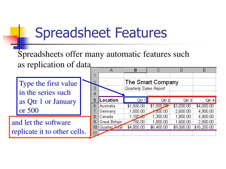 Type the first value in the series such as Qtr 1 or January or 500