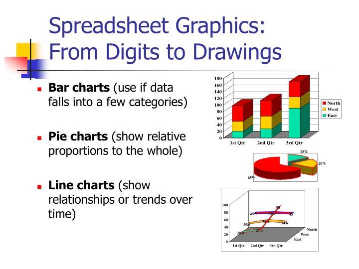 Spreadsheet Graphics: