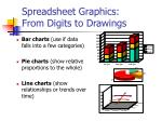 spreadsheet graphics from digits to drawings
