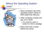 where the operating system lives
