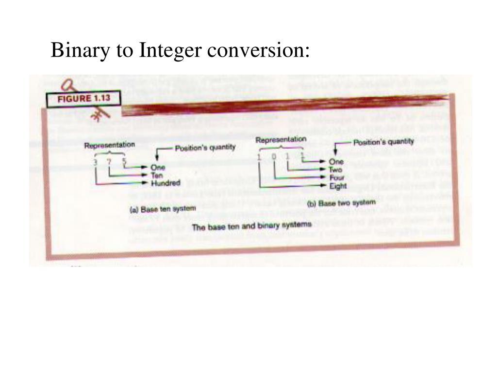 Binary to Integer conversion: