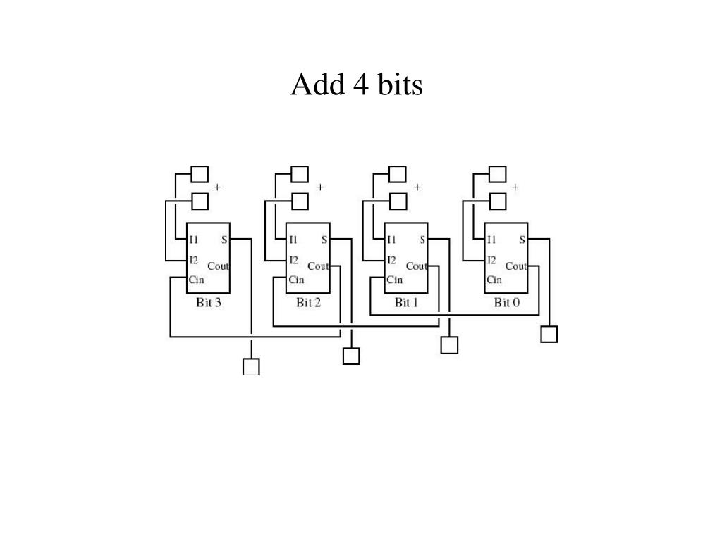 Add 4 bits