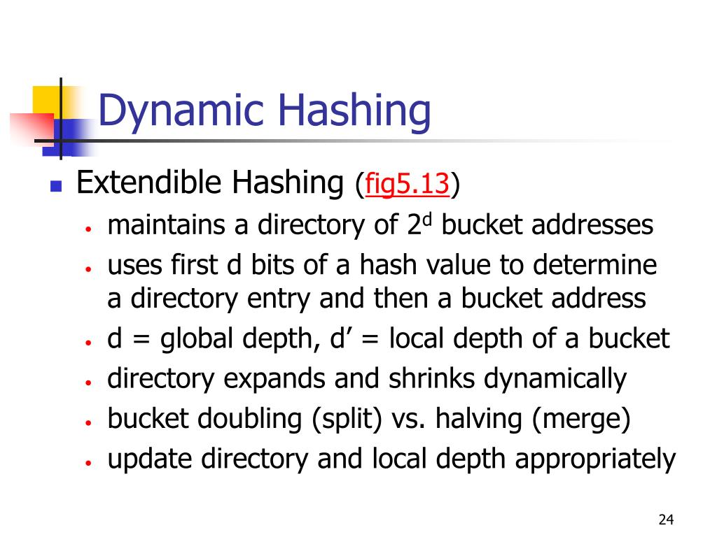 Dynamic Hashing