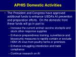 aphis domestic activities