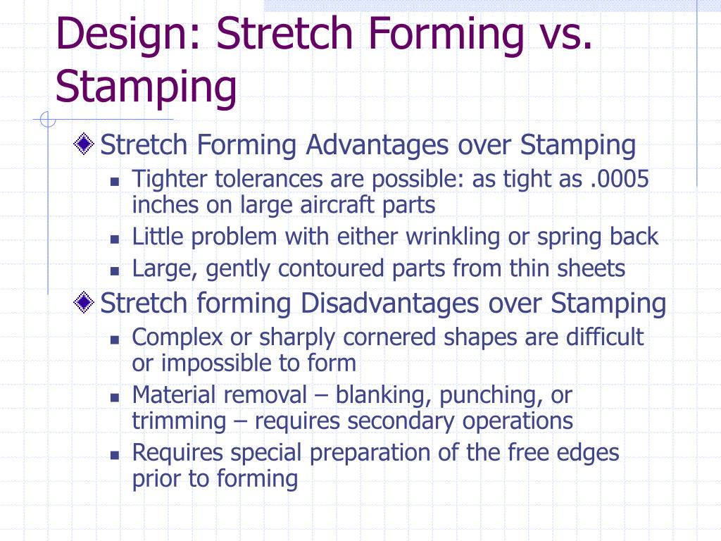 Design: Stretch Forming vs. Stamping