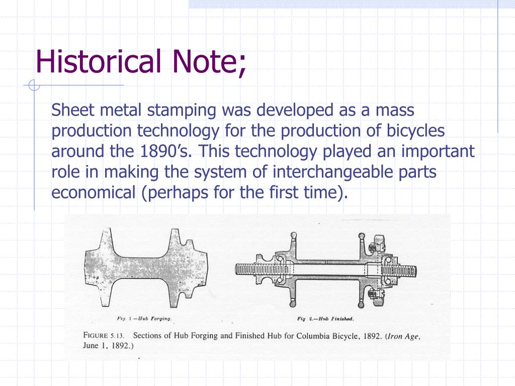 Historical Note;
