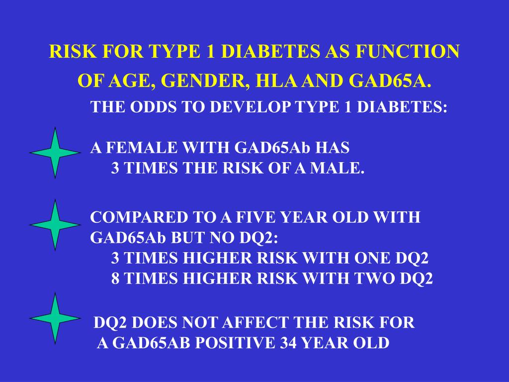 RISK FOR TYPE 1 DIABETES AS FUNCTION OF AGE, GENDER, HLA AND GAD65A.