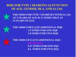 risk for type 1 diabetes as function of age gender hla and ia 2ab