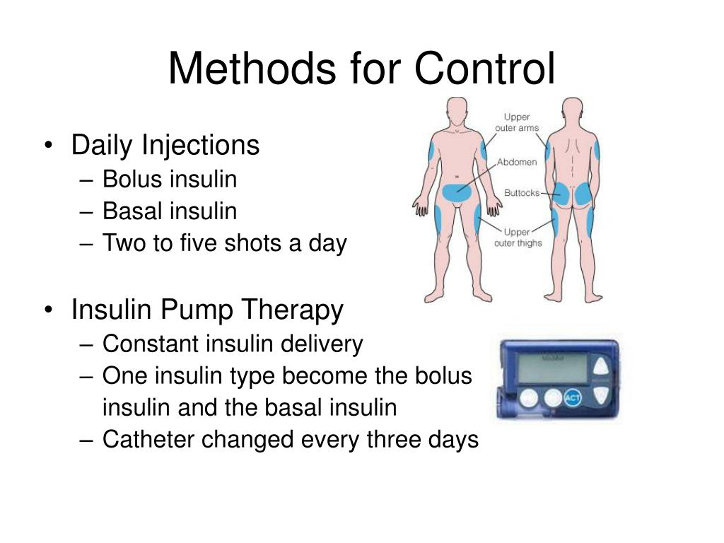 Methods for Control