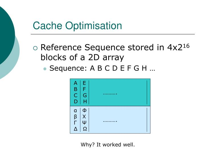 Cache Optimisation