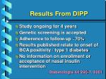 results from dipp