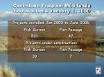 cost share program m66 funds first available january 1 2000
