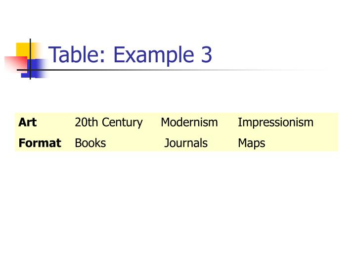 Table: Example 3