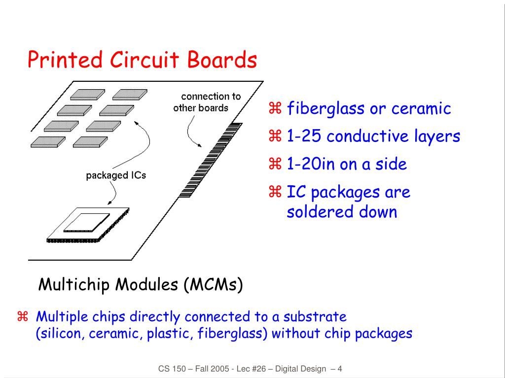 Multichip Modules (MCMs)