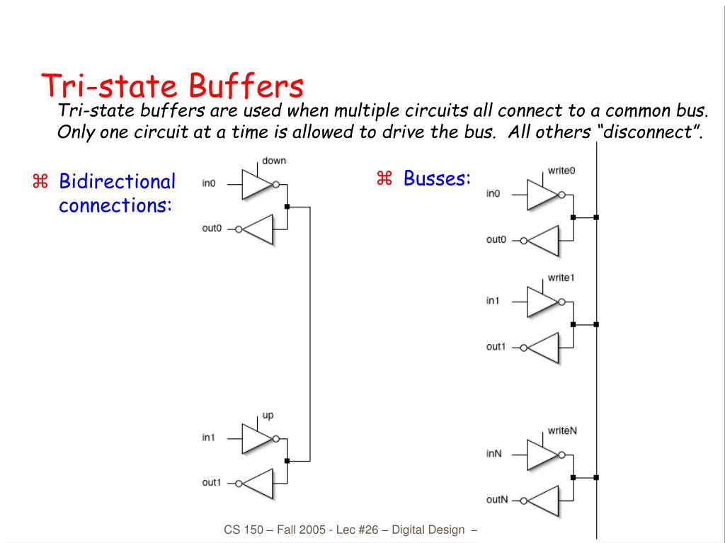 Bidirectional connections: