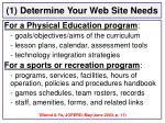 1 determine your web site needs