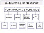 a sketching the blueprint23