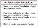 b table is the foundation