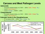 carcass and meat pathogen levels