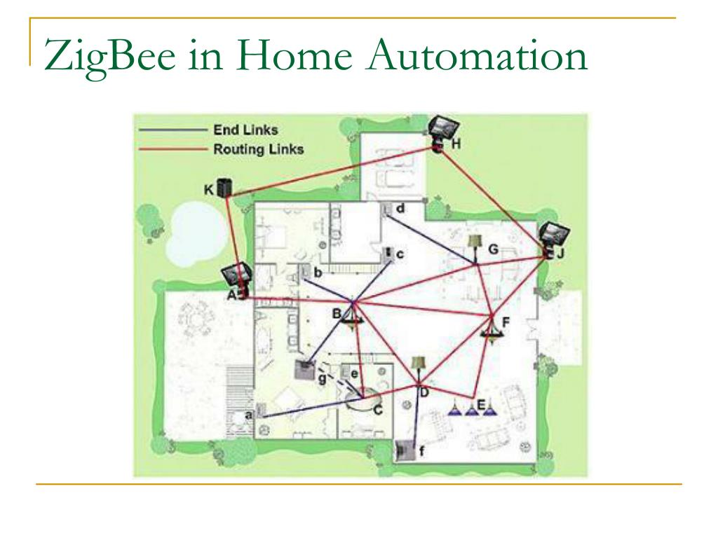 ZigBee in Home Automation