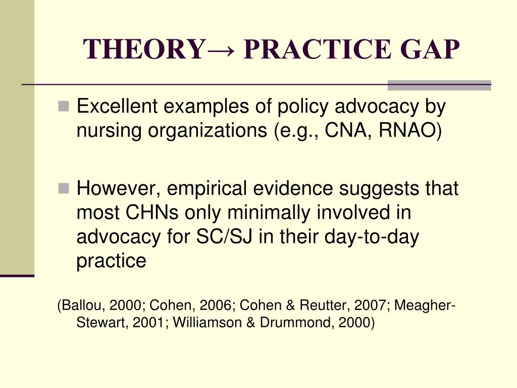 theory practice gap Clinical practice guidelines: closing the gap between theory and practice a white paper by joint commission international sponsored by author helen hoesing, phd, mph, rn, senior consultant, joint commission international disclaimer  closing the gap between theory and practice.