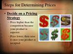 steps for determining prices23