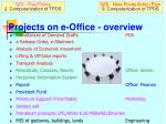 projects on e office overview