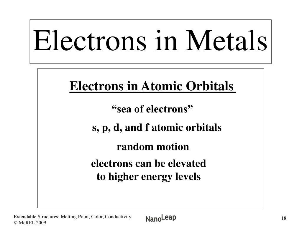 Electrons in Metals