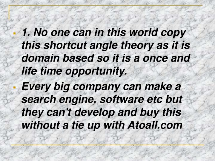 1. No one can in this world copy this shortcut angle theory as it is domain based so it is a once an...