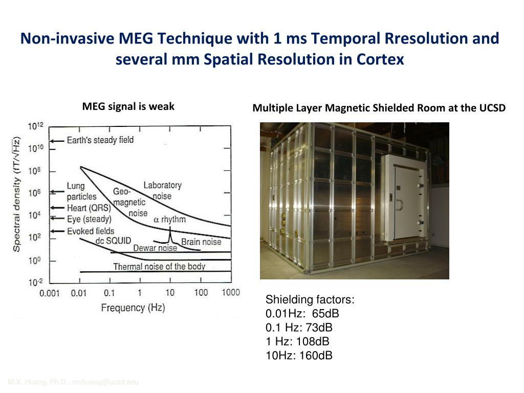 Non-invasive MEG Technique with 1 ms Temporal Rresolution and several mm Spatial Resolution in Cortex