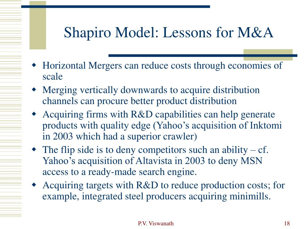 Shapiro Model: Lessons for M&A