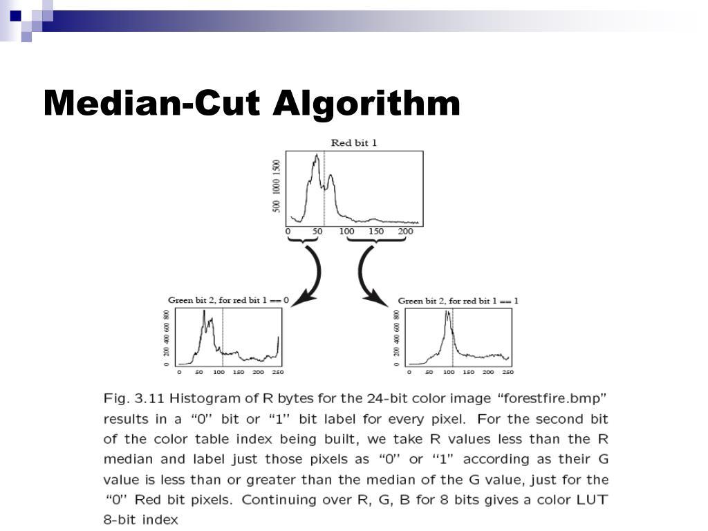 Median-Cut Algorithm