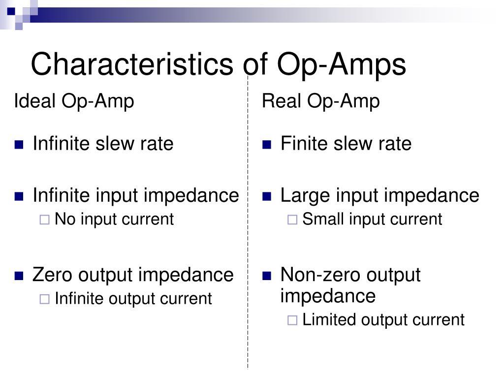 Ideal Op-Amp