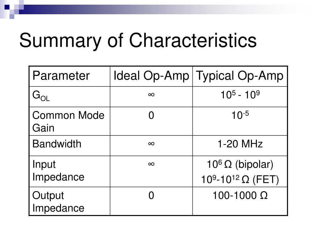 Summary of Characteristics