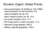 situation urgent global priority