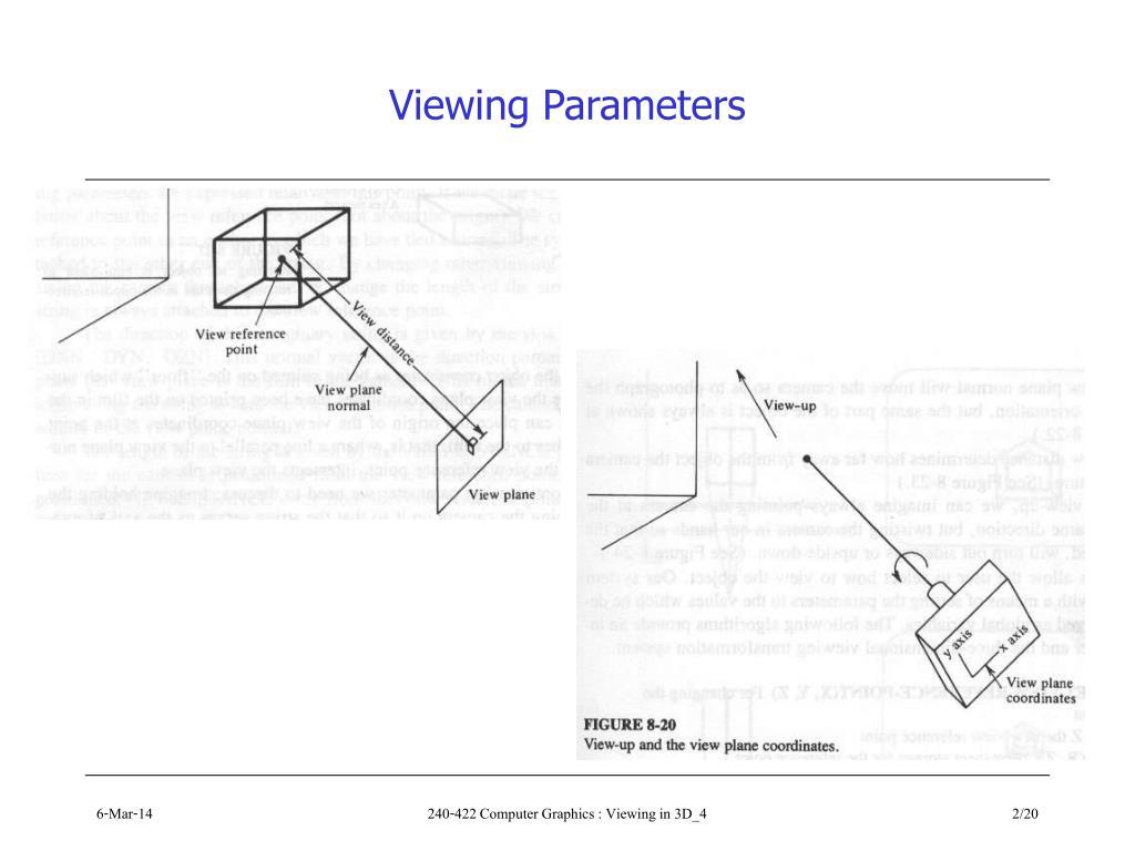Viewing Parameters