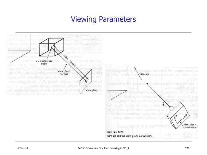 Viewing parameters2